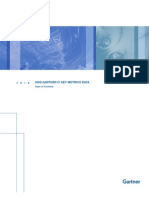 IT KPI & Metrics