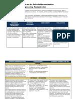 EAC Readers Guide