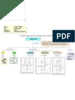Peta Konsep,Konsep Dasar Transistor & Rangkaian Cb,Ce Dan Cc