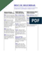 Resumen de Tipos de Redes 3 Clau y Andre
