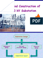 115 kV Substation Design Presentation