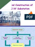 115 kV Substation Design Presentation