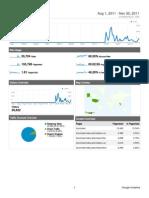 Analytics Www.phophtaw.org Burmese 201108-201111 Dashboard Report)