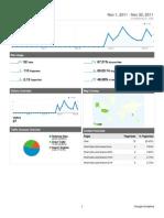 Analytics Www.phophtaw.org Thai 201111 Dashboard Report)