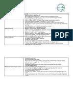 Strategic Plan 2011, 2014