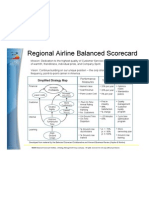 BSC of Regional Airline