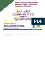 Sed Analisis Comparativo Decretos 230 y 1290 Modo de ad