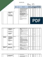 Kisi -Kisi Soal Semester 1 Kelas Xi Ipa