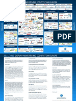 Display Advertising Ecosystem Map 2011/2012