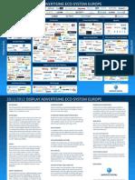 Display Advertising Ecosystem Map 2011/2012