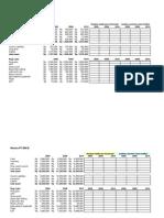 Tugas manajemen keuangan 1