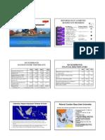 Indonesia Economic Developement
