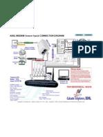 Broadband Type-II ADSL MODEM Settings