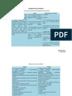 Psicología Anormal y Patológica II