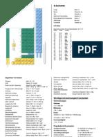 Physikalische Chemie - Formelsammlung (Gase - Thermodynamik - Thermochemie