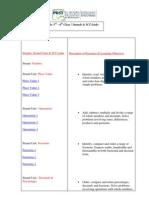 Mathematics Curriculum & ICT Links 3rd - 6th