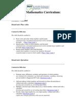 Mathematics Curriculum & ICT Links 5th Class