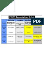 HWOO Presentation Rubric_ Nethra