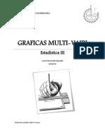 Graficas MultiVari
