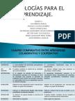 Cuadro Comparativo Aprendizaje Colaborativo y Cooperativo