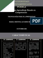 Cuadro comparativo e - learning, b - learning, m - learning