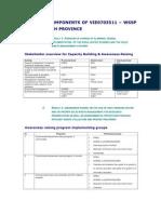 Logframe Indicators