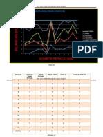 EDU 3102 (PERKEMBANGAN KANAK-KANAK) - ESAIMEN SBE KUMPULAN - Analisis Bahasa Dan Fizikal