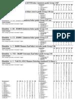 vv IJmuiden 2011-11-26 Uitslagen en Standenlijst