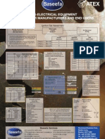 DS51 Non Electrical Equipment Wallchart Iss3 0511