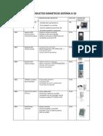 Catalogo de Productos Domoticos Sistema x