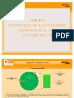 Estadisticas IMSS Octubre 2011