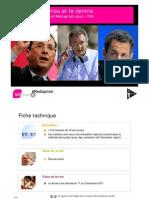 Les Français, François Bayrou et l'après 1er tour Présidentielle 2012