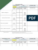 ySkills Analysis AP, Hekasi3rd Prelim Qrter Final