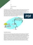 Sample Diagrams