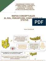 MAPAS CONCEPTUALES  EL ROL, PERCEPCIÓN, CONFLICTOS Y EL STATUS