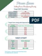 MAT Dec Target