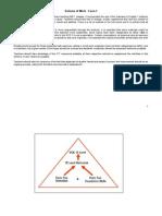Scheme of Work (Form 1)