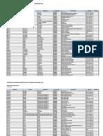 Documentos c en Cyber Control (Compufre-d30e80)
