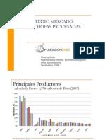 Estudio Mercado Alcachofas Procesadas