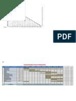 Cronograma_Fisico_Financeiro - PCC Final