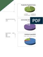 Hasil Survey Excel