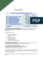 Les dépenses par titres en 2011