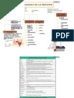 Conceptos Basicos de La Materia Uni-1