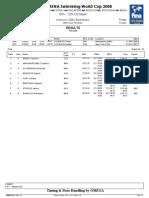 FINA / ARENA Swimming World Cup 2008, Belo Horizonte, Brazil Women's 200 M Back Final
