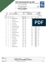 FINA / ARENA Swimming World Cup 2008, Belo Horizonte, Brazil Men's 100 M Breast Heats