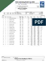 FINA / ARENA Swimming World Cup 2008, Belo Horizonte, Brazil Men's 200 M IM Heats
