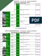 Lista Cu Apartamente de 2 Camere de Vanzare Din Bacau Actualizata La 4 Decembrie 2011(Download PDF)