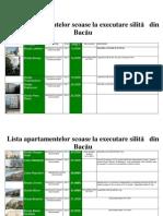 Lista Apartamentelor scoase la executare silită din Bacau la data  02 noiembrie  2011 (download pdf)