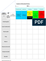 Template for Differentiated Planning- Blank