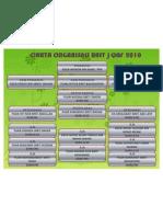 Carta Organ Jqaf 2010